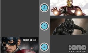 BXH sức mạnh của các siêu anh hùng trong 'Civil War'