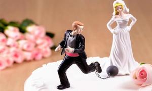 Bạn sợ hôn nhân đến mức nào