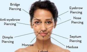 Đoán vận mệnh và tính cách qua vị trí nốt ruồi trên mặt