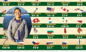 'Bản đồ' giá phở đã ăn ở 45 quốc gia của thầy giáo Việt