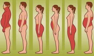 Cách giải quyết 6 phần mỡ thừa cứng đầu trên cơ thể