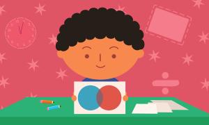 Bạn có giỏi Toán hơn học sinh lớp 3?