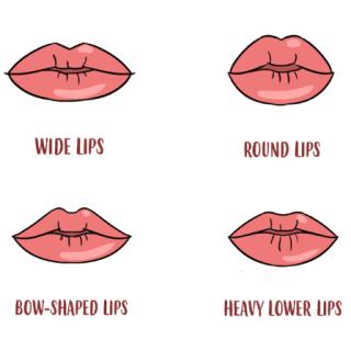 6 kiểu dáng đôi môi bật mí chuyện tình cảm của bạn