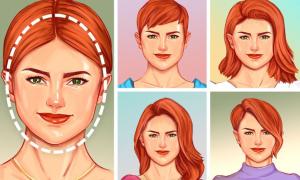Cách chọn kiểu tóc phù hợp với 5 hình dáng khuôn mặt